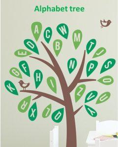 برای تقویت مهارت رایتینگ کودکان، زبان آموزان هر حرف را روی یک برگ بنویسند
