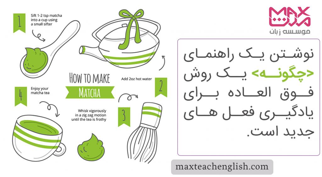 نوشتن یک راهنمای چگونه یک روش فوق العاده برای برای یادگیری فعل های جدید است.